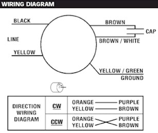 Condensor_Wire fasco fan motor wiring diagram emerson motor wiring \u2022 free wiring little giant pump wiring diagram at creativeand.co